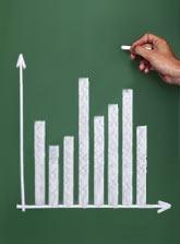 Gráfico de barras desenhado com giz em um quadro negro